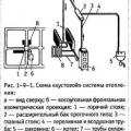 Двотрубні системи опалення