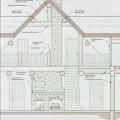 Ідеї використання вбудованих просторів