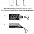 Використання механізованих способів