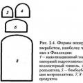 Класифікації підземних споруд. Частина 2