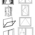 Класифікація систем фурнітури