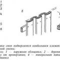 Конструкції зовнішніх стін