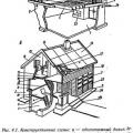 Конструкції садових будиночків