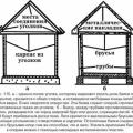 Конструкція садового будинку з металевого каркасу для заповнення огороджувальних стін керамзитобетонні блоки