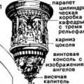 Культові приміщення. Ренесанс