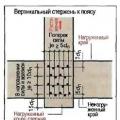 Мінімальні товщини дерев'яних елементів і мінімальна глибина забивання цвяхів