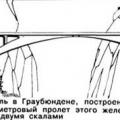 Мости. XX століття