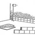 Облицювання стін
