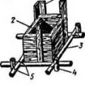 Опускний спосіб пристрою колодязів з нарощуванням зрубу зверху