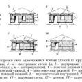 Остови зі стінами з великих блоків; деталі