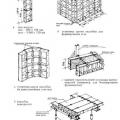 Остови зі стінами з монолітного бетону та залізобетону