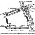 Пересадочні вузли з двох станцій з поєднаним рухом, розташованих паралельно в одному рівні.