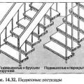 Підвісні сходи