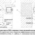 Правила закріплення віконних блоків у стінах