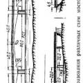Принципи проектування мостів, утворених з т-образних рам