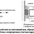 Принципи пристрою монтажних швів. Призначення товщини і вживані матеріали