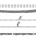 Розрахунок зміни довжини скла при прогині