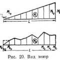 Розрахунок конструкції