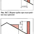 Розташування та проведення труб