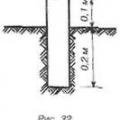Витрата матеріалів на цокольну частина хозблока