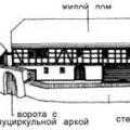 Розвиток архітектури після 1917 р.