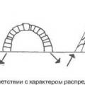Стінова тектонічна система в дизайні
