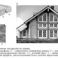 Стіни з дерев'яних каркасів