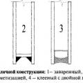Будівельні склопакети. Різновиди. Технологія виробництва