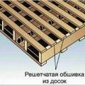 Технології влаштування підлоги