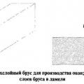 Технологія виробництва віконних профілів з дерева