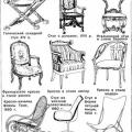 Оздоблення інтер'єрів. Меблі для сидіння