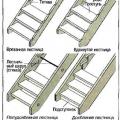 Види конструкцій дерев'яних сходів