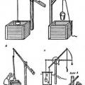Водопідіймальні пристрою. Журавлі