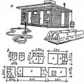 Господарські будівлі