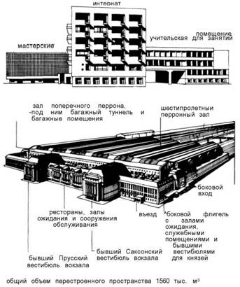 Архітектурні споруди.XX століття