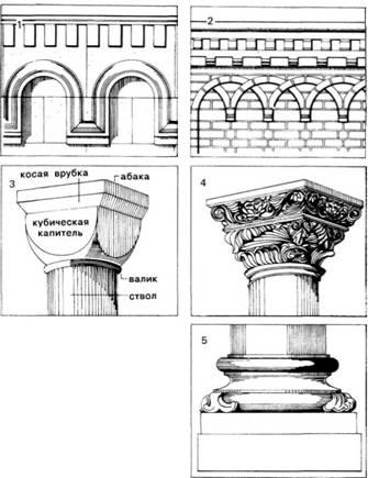 Архітектурний орнамент. Народна архітектура
