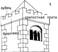 Башти. Романський період