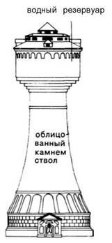 Башти. X IX століття