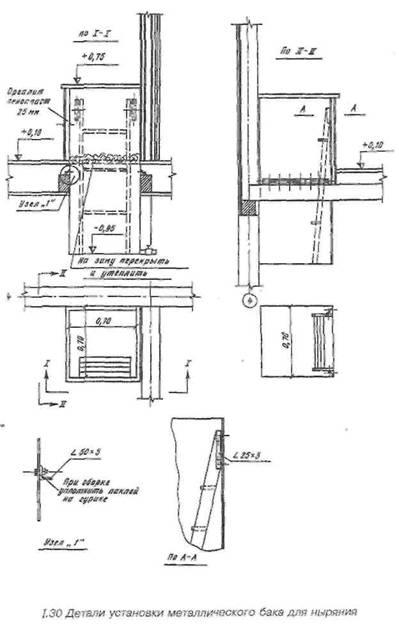 Деталі установки металевого бака для пірнання