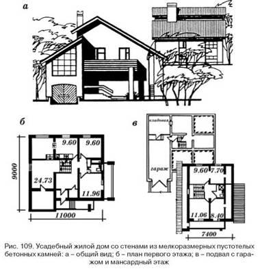 Будинок з бетонних каменів