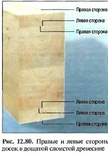 Дощата шарувата деревина