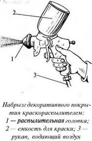 Інші техніки створення малюнка