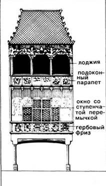 Еркери і лоджії. Романський період / готика