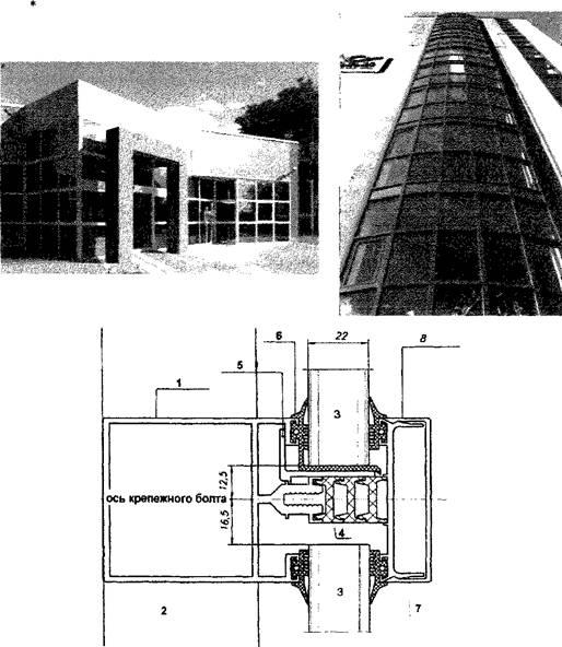 Фасадні системи