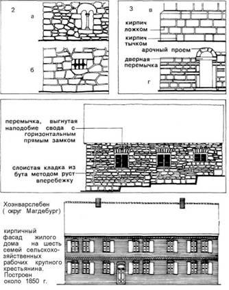 Фасади._ Народна архітектура