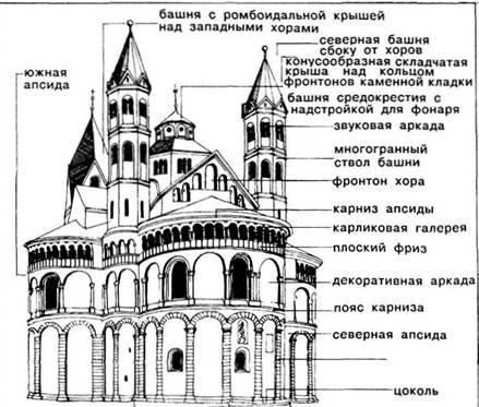 Фасади. Романський період