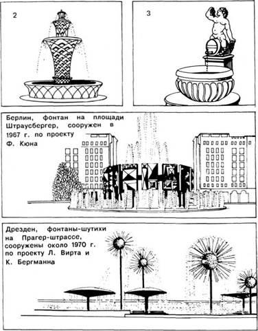 Фонтани._ X VIII - XIX століття