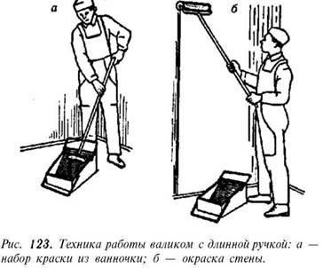 Інструменти, що застосовуються в малярних роботах