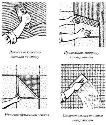 Використання мозаїки для покриття стін