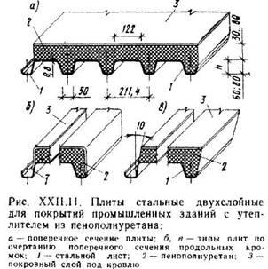 Вироби для промислового будівництва